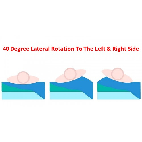 Demonstration of 40 degree Lateral Rotation on Mattress