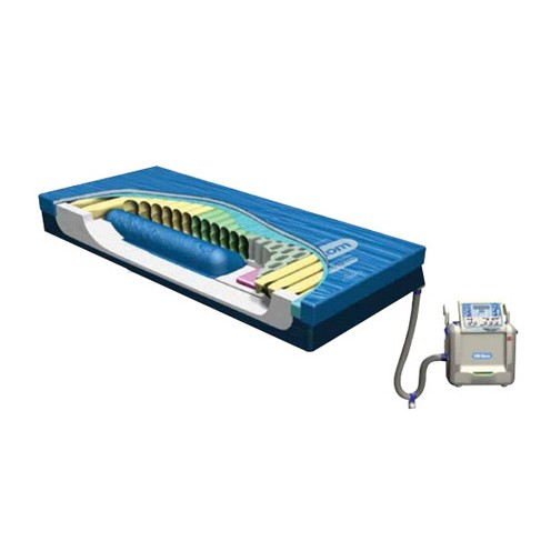 Mattress for Rental