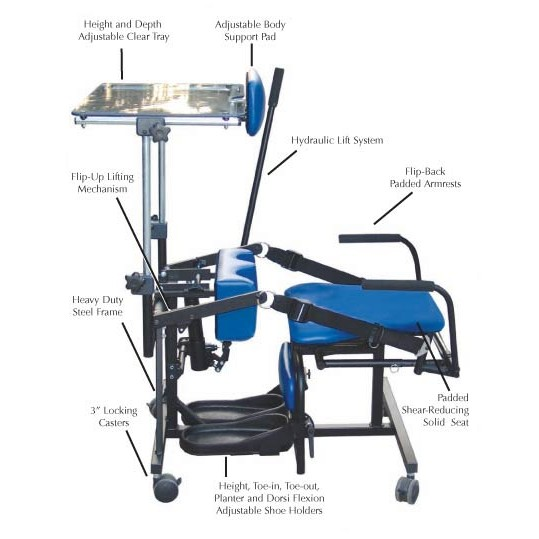 Prime Engineering Symmetry Stander with Labeled Parts