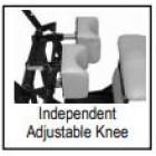 Independent Adjustable Knee Support