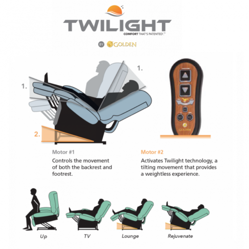 Different Positions of Golden Technologies Orion 3 Position Lift Chair with Twilight