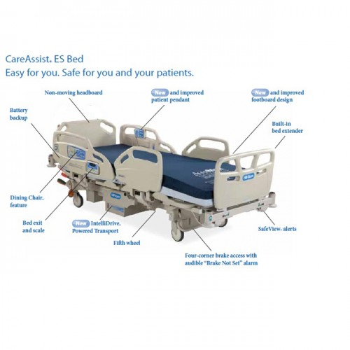 Labeled Parts of a Hill-Rom CareAssist ES Hospital Bed Rental